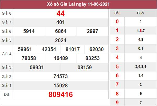Soi cầu XSGL 18/6/2021 chốt bạch thủ lô Gia Lai thứ 6