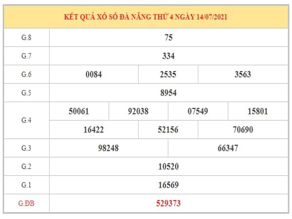 Soi cầu XSDNG ngày 17/7/2021 dựa trên kết quả kì trước
