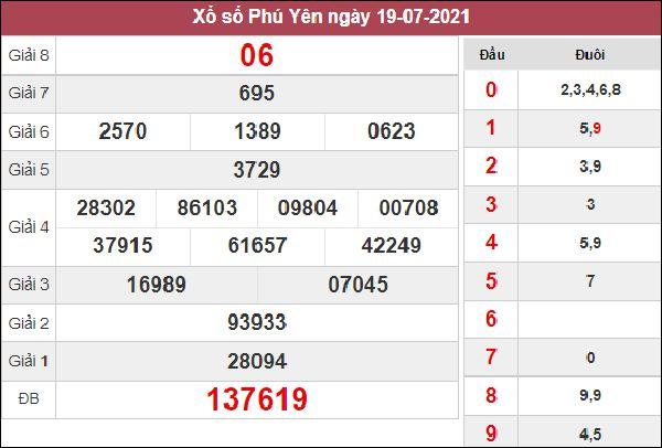 Soi cầu KQXS Phú Yên 26/7/2021 chốt đầu đuôi giải đặc biệt